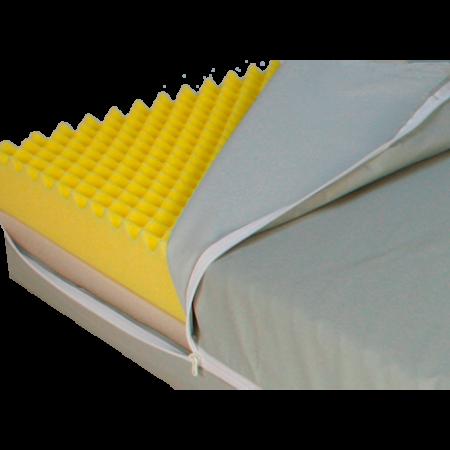 trykaflastende madras Trykaflastende topmadrasser og helmadrasser, æggebakkemadrasser trykaflastende madras