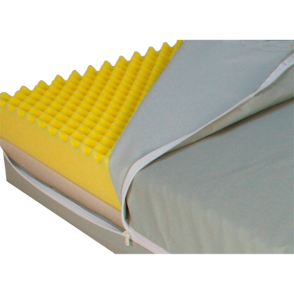Pressure relief mattress for thin person, pressure relief mattress for electrical beds